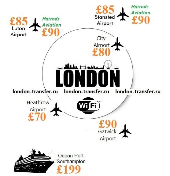 Лондон Аэропорт Порт Southampton Такси и Трансфер Лондон ХИТРОУ (Heathrow), СТЕНСТЕД (Stansted), ЛЮТОН (Luton), СИТИ (City), ГАТВИК (Gatwick), ХАРРОДС (Harrods Avaition)